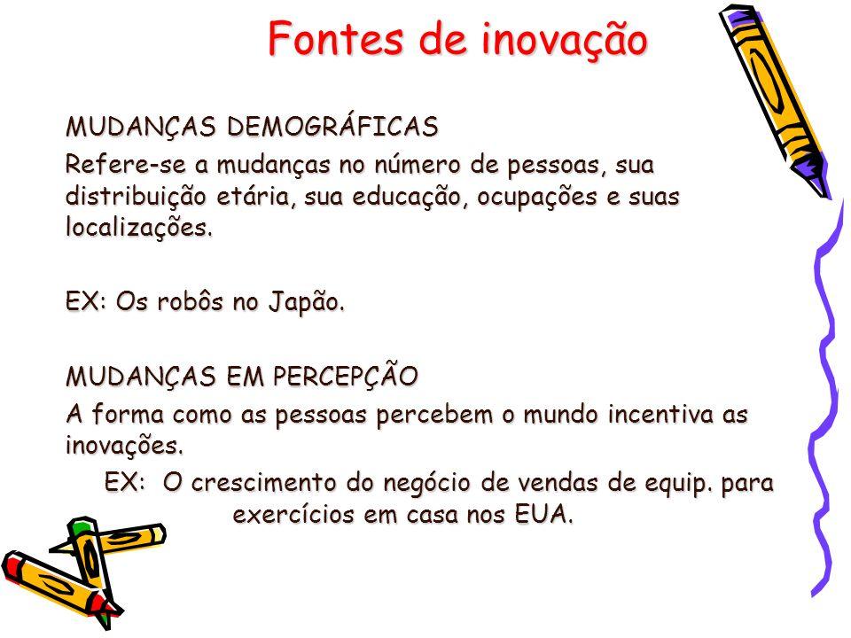 Fontes de inovação MUDANÇAS DEMOGRÁFICAS Refere-se a mudanças no número de pessoas, sua distribuição etária, sua educação, ocupações e suas localizaçõ