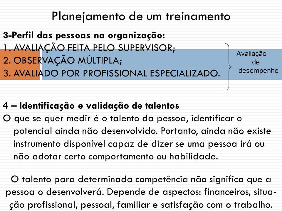 Planejamento de um treinamento 3-Perfil das pessoas na organização: 1.AVALIAÇÃO FEITA PELO SUPERVISOR; 2.OBSERVAÇÃO MÚLTIPLA; 3.AVALIADO POR PROFISSIO