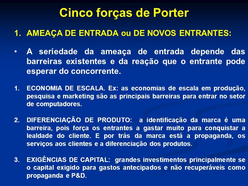 Cinco forças de Porter 1.AMEAÇA DE ENTRADA ou DE NOVOS ENTRANTES: A seriedade da ameaça de entrada depende das barreiras existentes e da reação que o