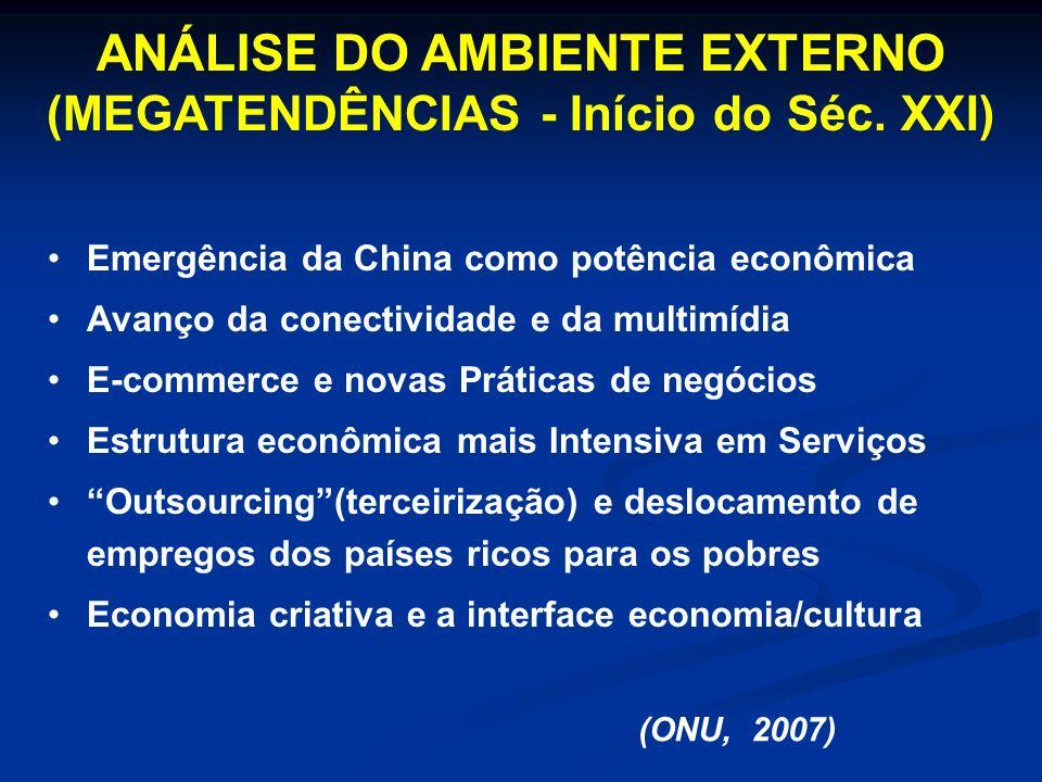 Emergência da China como potência econômica Avanço da conectividade e da multimídia E-commerce e novas Práticas de negócios Estrutura econômica mais I