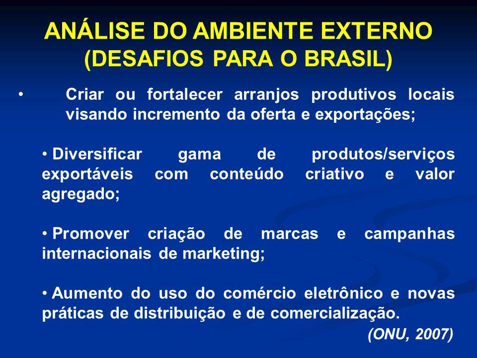 ANÁLISE DO AMBIENTE EXTERNO (DESAFIOS PARA O BRASIL) Criar ou fortalecer arranjos produtivos locais visando incremento da oferta e exportações; Divers