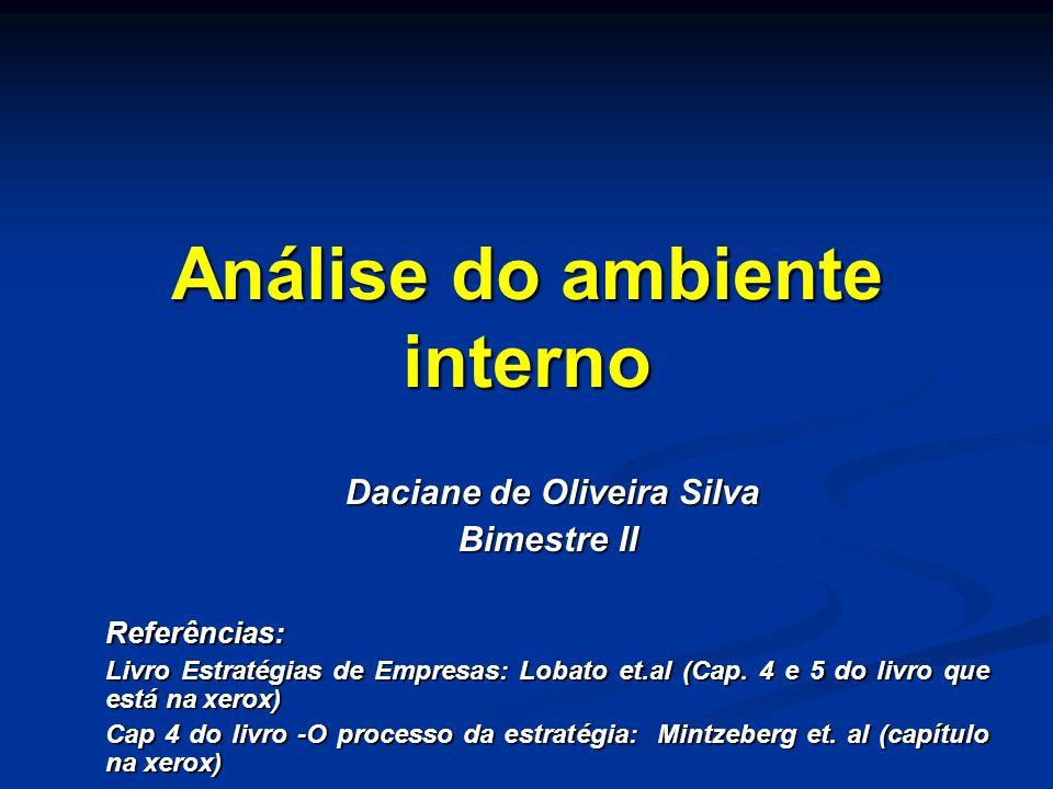 Análise do ambiente interno Daciane de Oliveira Silva Daciane de Oliveira Silva Bimestre II Referências: Livro Estratégias de Empresas: Lobato et.al (