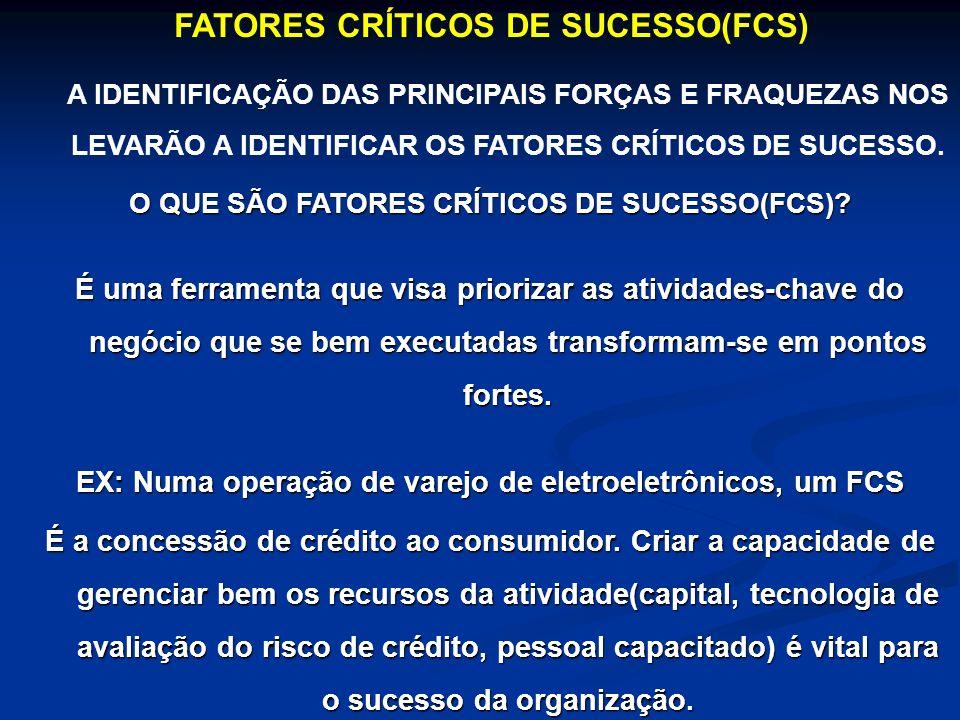 A IDENTIFICAÇÃO DAS PRINCIPAIS FORÇAS E FRAQUEZAS NOS LEVARÃO A IDENTIFICAR OS FATORES CRÍTICOS DE SUCESSO. O QUE SÃO FATORES CRÍTICOS DE SUCESSO(FCS)