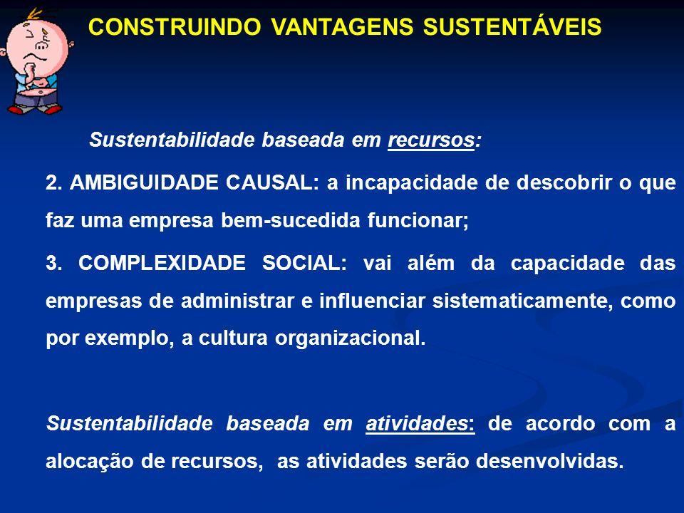 Sustentabilidade baseada em recursos: 2. AMBIGUIDADE CAUSAL: a incapacidade de descobrir o que faz uma empresa bem-sucedida funcionar; 3. COMPLEXIDADE