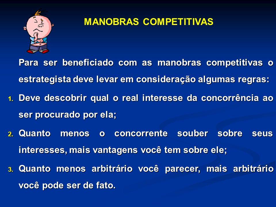 Para ser beneficiado com as manobras competitivas o estrategista deve levar em consideração algumas regras: Para ser beneficiado com as manobras compe