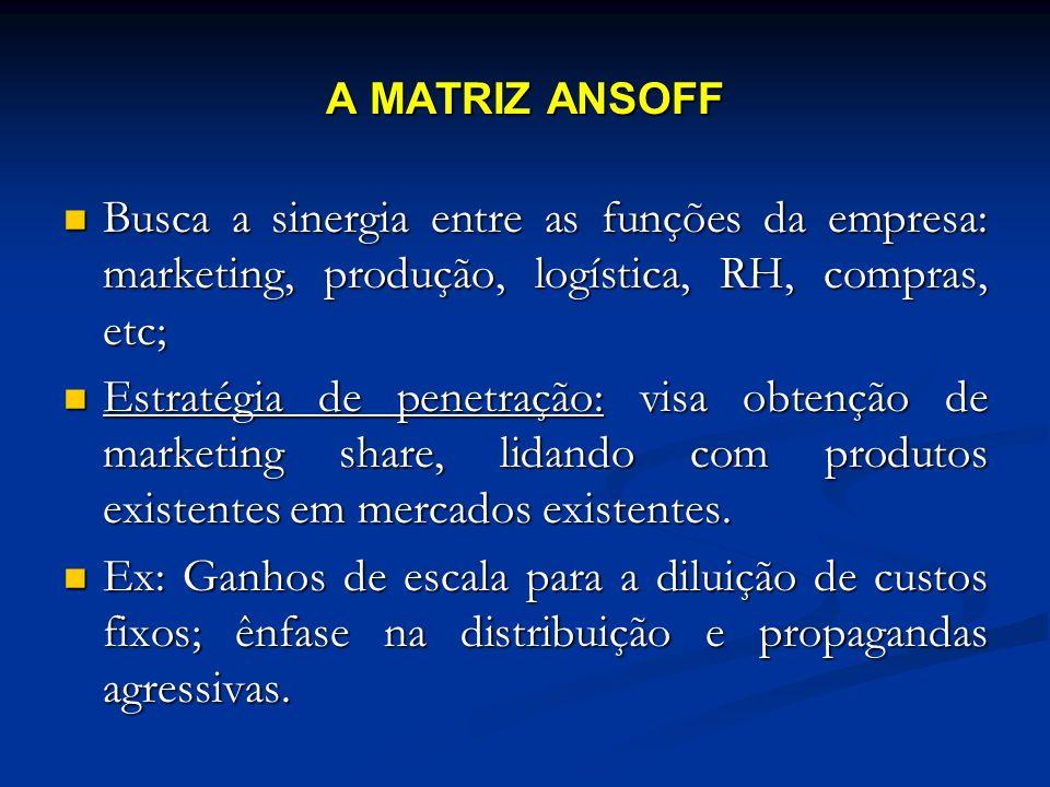 Busca a sinergia entre as funções da empresa: marketing, produção, logística, RH, compras, etc; Busca a sinergia entre as funções da empresa: marketin