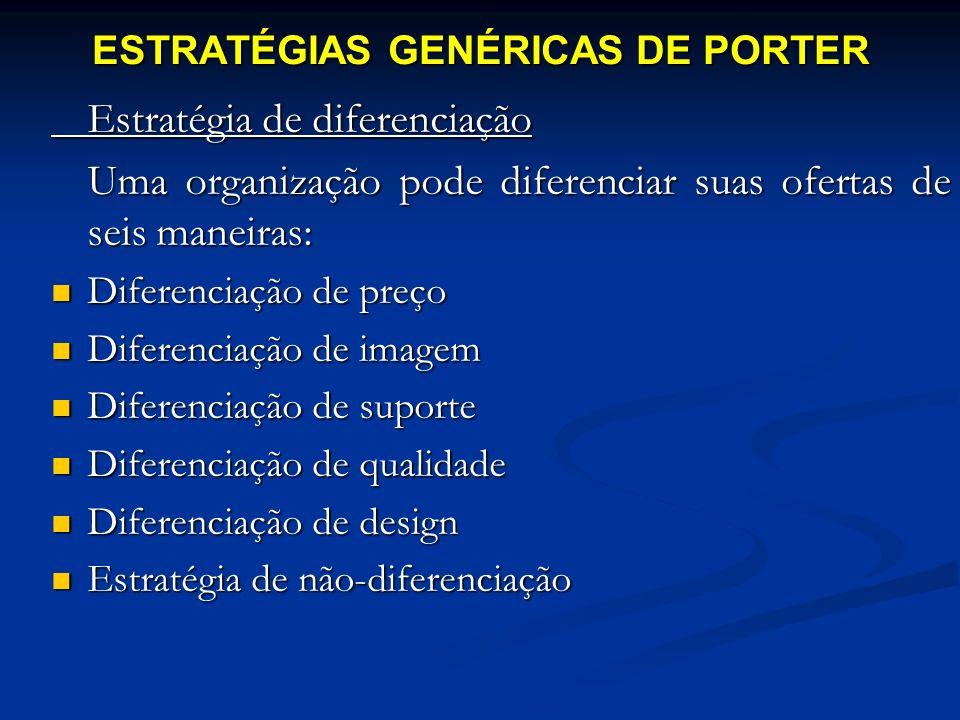 Estratégia de diferenciação Uma organização pode diferenciar suas ofertas de seis maneiras: Diferenciação de preço Diferenciação de preço Diferenciaçã