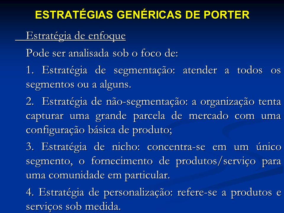 Estratégia de enfoque Pode ser analisada sob o foco de: 1. Estratégia de segmentação: atender a todos os segmentos ou a alguns. 2. Estratégia de não-s