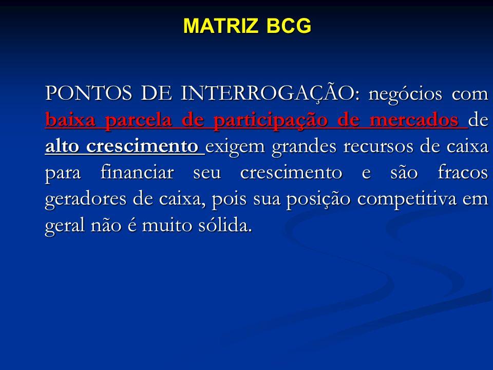 PONTOS DE INTERROGAÇÃO: negócios com baixa parcela de participação de mercados de alto crescimento exigem grandes recursos de caixa para financiar seu