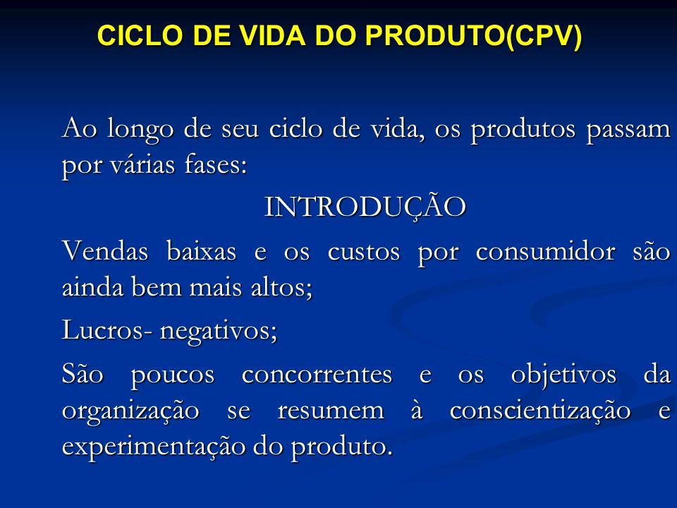 Ao longo de seu ciclo de vida, os produtos passam por várias fases: INTRODUÇÃO Vendas baixas e os custos por consumidor são ainda bem mais altos; Lucr