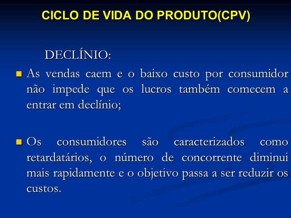DECLÍNIO: As vendas caem e o baixo custo por consumidor não impede que os lucros também comecem a entrar em declínio; As vendas caem e o baixo custo p