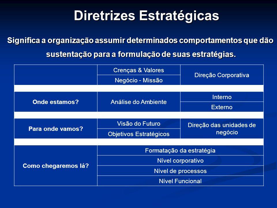 Crenças & Valores Direção Corporativa Negócio - Missão Onde estamos?Análise do Ambiente Interno Externo Para onde vamos? Visão do Futuro Direção das u