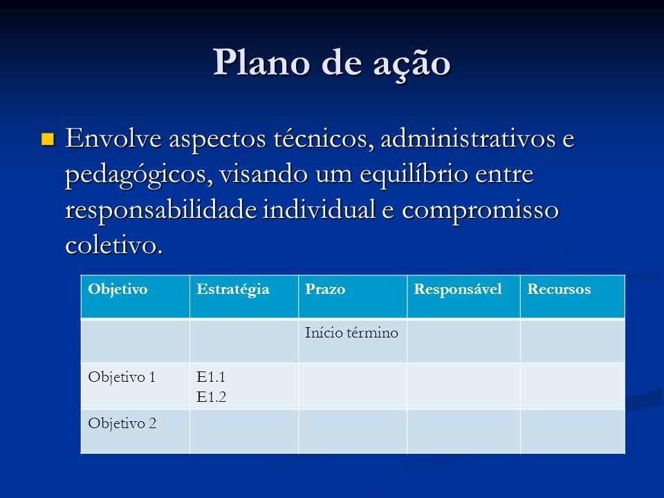 Plano de ação Envolve aspectos técnicos, administrativos e pedagógicos, visando um equilíbrio entre responsabilidade individual e compromisso coletivo