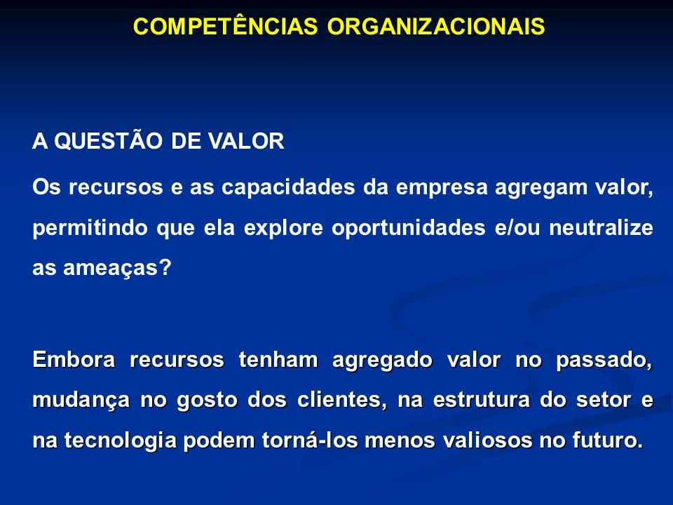 Crenças & Valores Direção Corporativa Negócio - Missão Onde estamos?Análise do Ambiente Interno Externo Para onde vamos.