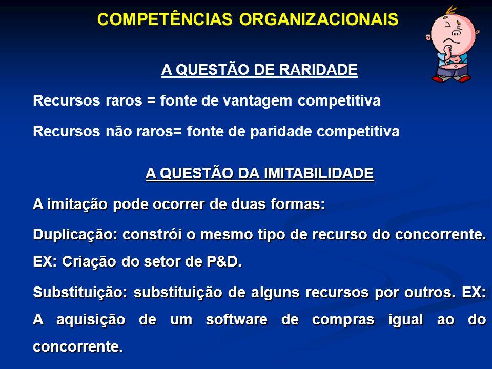 A QUESTÃO DE RARIDADE Recursos raros = fonte de vantagem competitiva Recursos não raros= fonte de paridade competitiva A QUESTÃO DA IMITABILIDADE A im