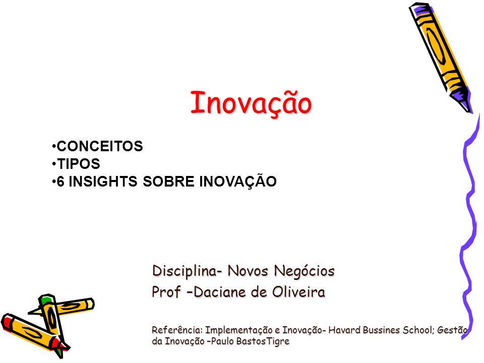 Inovação Disciplina- Novos Negócios Prof –Daciane de Oliveira Referência: Implementação e Inovação- Havard Bussines School; Gestão da Inovação –Paulo