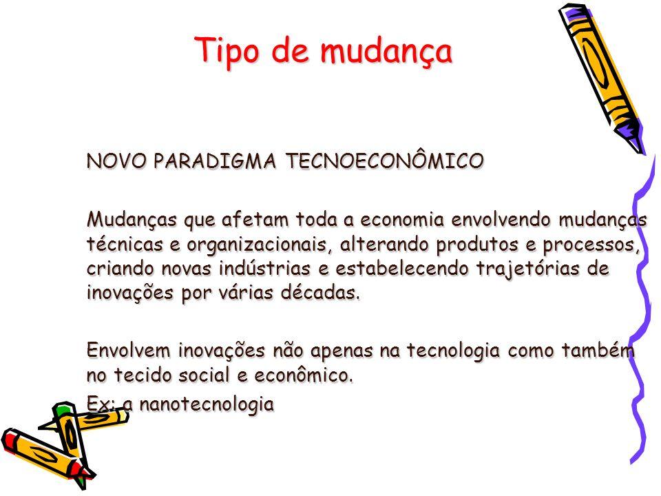 Tipo de mudança NOVO PARADIGMA TECNOECONÔMICO Mudanças que afetam toda a economia envolvendo mudanças técnicas e organizacionais, alterando produtos e