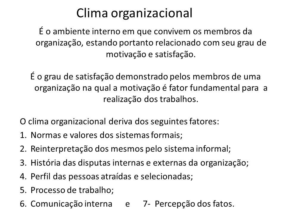 Clima organizacional É o ambiente interno em que convivem os membros da organização, estando portanto relacionado com seu grau de motivação e satisfaç