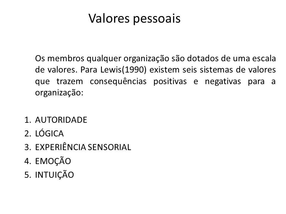 Valores pessoais Os membros qualquer organização são dotados de uma escala de valores. Para Lewis(1990) existem seis sistemas de valores que trazem co