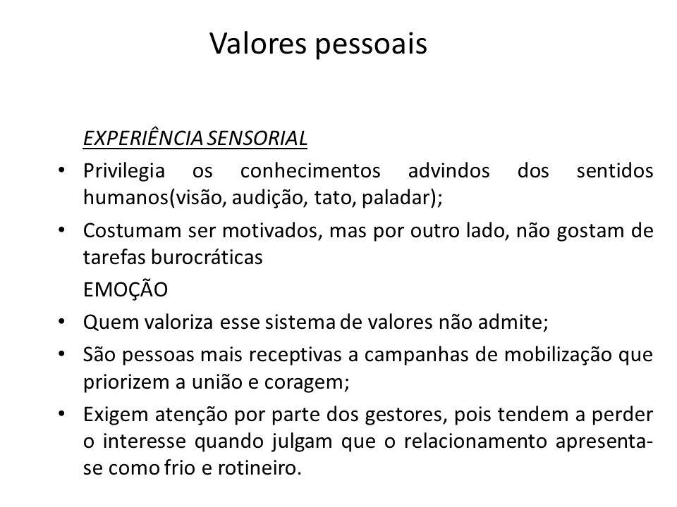 Valores pessoais EXPERIÊNCIA SENSORIAL Privilegia os conhecimentos advindos dos sentidos humanos(visão, audição, tato, paladar); Costumam ser motivado