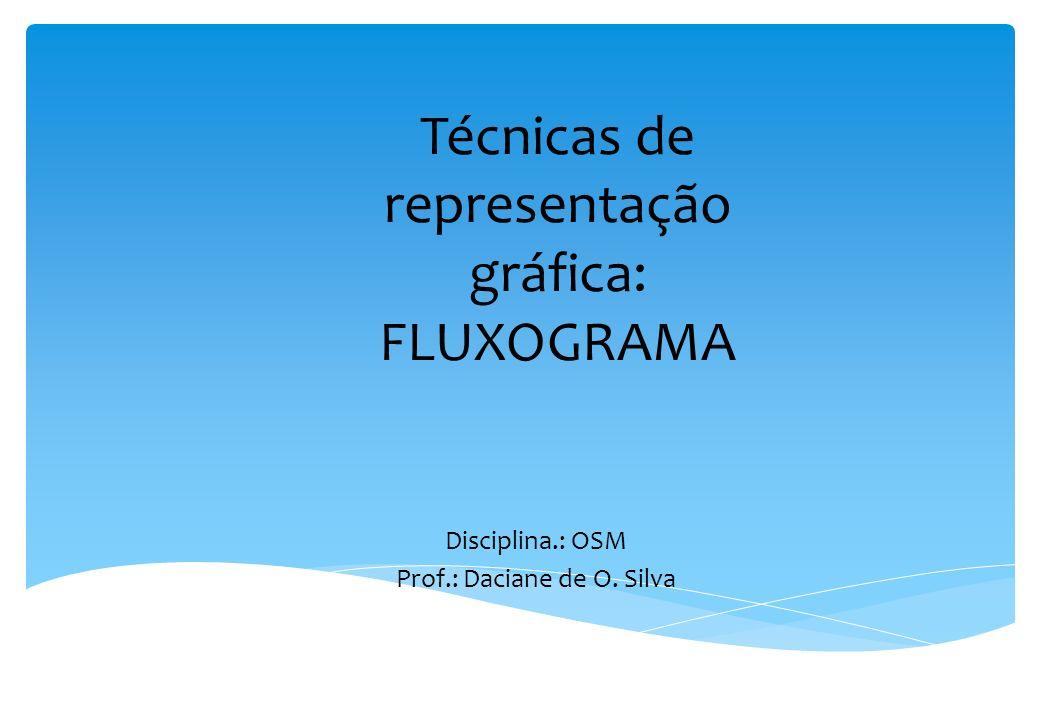 Fluxograma Vertical: