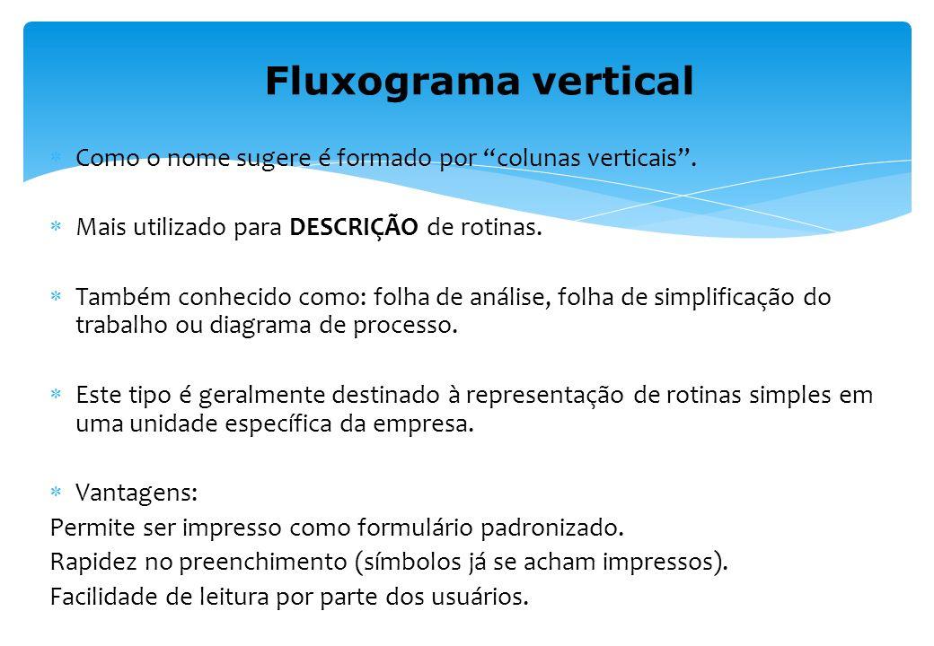 Regra geral: De cima para baixo, da esquerda para direita; Observar o cruzamento das linhas de fluxo; Recomendável o papel quadriculado; As operações
