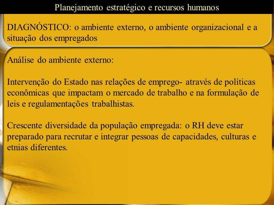 DIAGNÓSTICO: o ambiente externo, o ambiente organizacional e a situação dos empregados Análise do ambiente externo: Intervenção do Estado nas relações