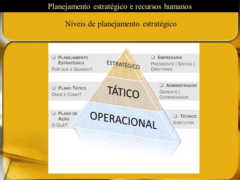 Níveis de planejamento estratégico Planejamento estratégico e recursos humanos