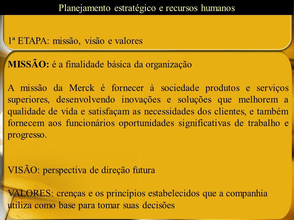 1ª ETAPA: missão, visão e valores MISSÃO: é a finalidade básica da organização A missão da Merck é fornecer à sociedade produtos e serviços superiores