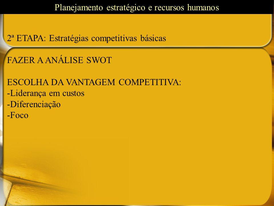 2ª ETAPA: Estratégias competitivas básicas FAZER A ANÁLISE SWOT ESCOLHA DA VANTAGEM COMPETITIVA: -Liderança em custos -Diferenciação -Foco Planejament
