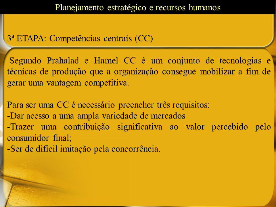 3ª ETAPA: Competências centrais (CC) Segundo Prahalad e Hamel CC é um conjunto de tecnologias e técnicas de produção que a organização consegue mobili