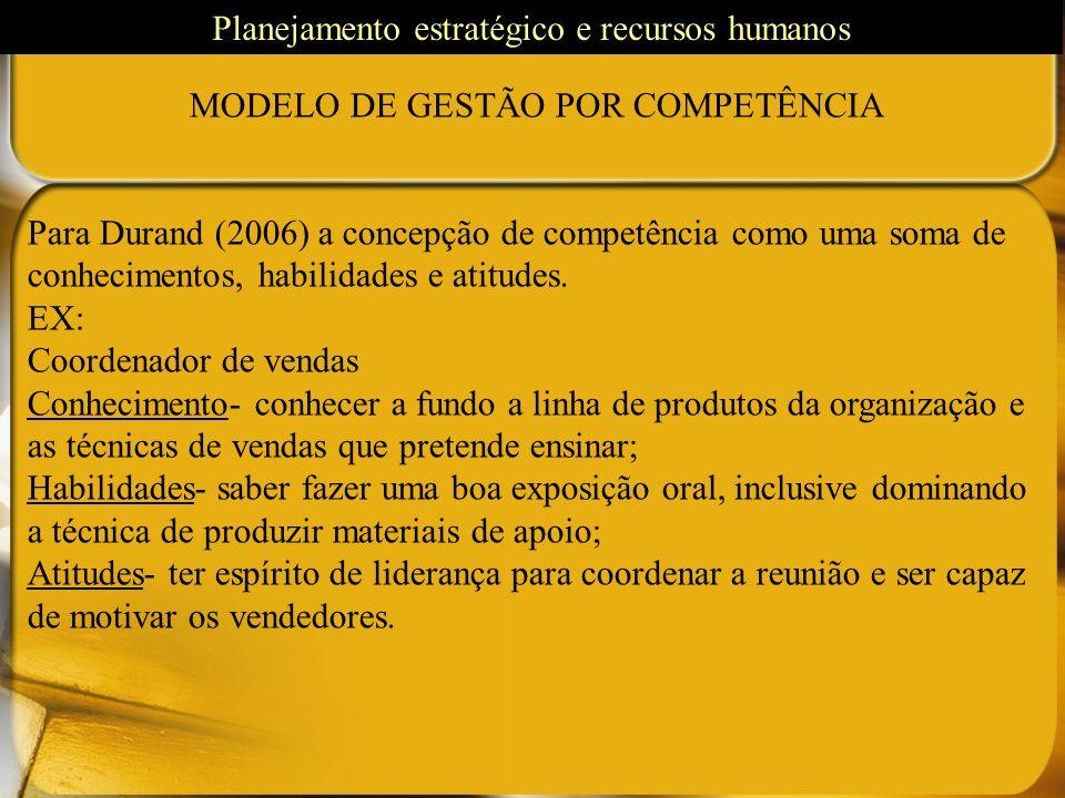 MODELO DE GESTÃO POR COMPETÊNCIA Para Durand (2006) a concepção de competência como uma soma de conhecimentos, habilidades e atitudes. EX: Coordenador