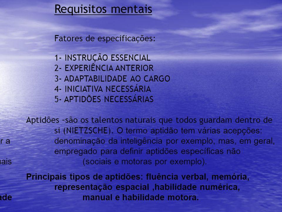 Requisitos mentais Fatores de especificações: 1- INSTRUÇÃO ESSENCIAL 2- EXPERIÊNCIA ANTERIOR 3- ADAPTABILIDADE AO CARGO 4- INICIATIVA NECESSÁRIA 5- AP
