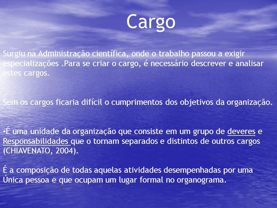 Descrição do cargo Enumerar tarefas ou atribuições que compõem um cargo.