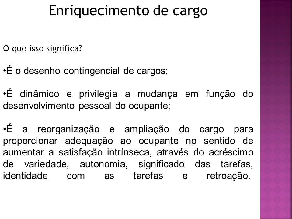 Feita a descrição do cargo (conteúdo do cargo) segue-se a análise do cargo(requisitos/exigências que o cargo impõe a seu ocupante).
