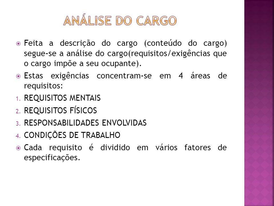 Feita a descrição do cargo (conteúdo do cargo) segue-se a análise do cargo(requisitos/exigências que o cargo impõe a seu ocupante). Estas exigências c