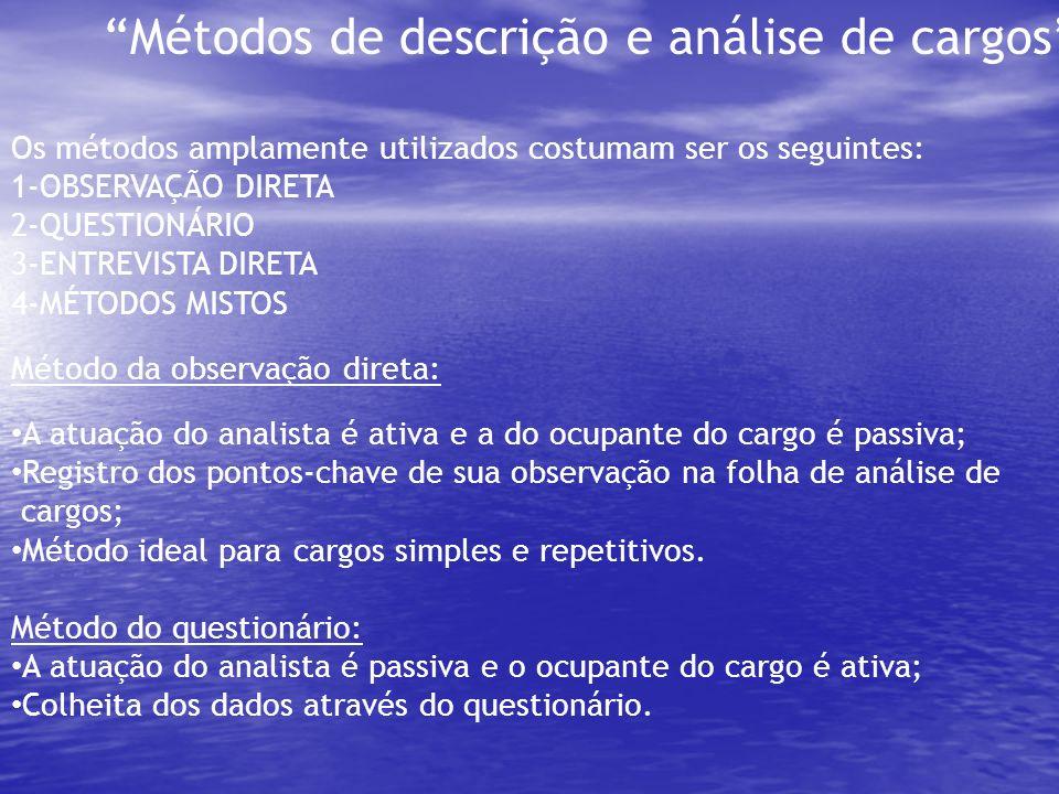 Métodos de descrição e análise de cargos Os métodos amplamente utilizados costumam ser os seguintes: 1-OBSERVAÇÃO DIRETA 2-QUESTIONÁRIO 3-ENTREVISTA D