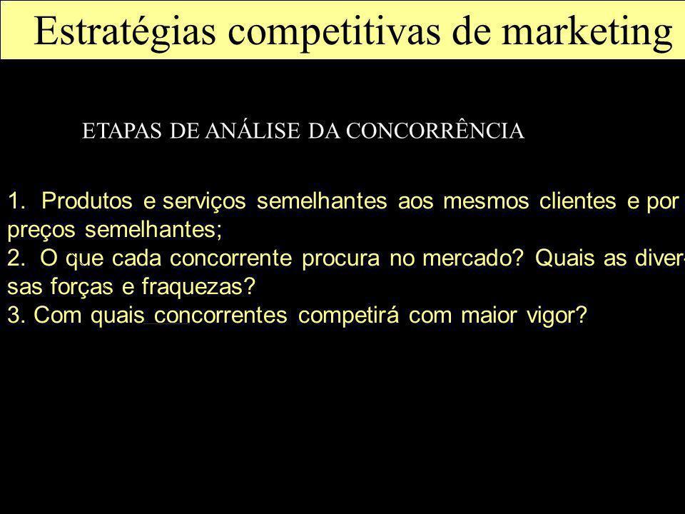 Estratégias competitivas Segundo Porter, são: Liderança pelo custo total, diferenciação e foco Posições competitivas- estratégias de: LIDER DE MERCADO DESAFIANTE DE MERCADO SEGUIDORA DE MERCADO OCUPANTE DE NICHO DE MERCADO Expandir o mercado total Ataque frontalSeguir de pertoPor cliente, mercado, qualidade/preço, serviço Expandir a participação de mercado Ataque indiretoSeguir a distânciaOcupante de nichos múltiplos