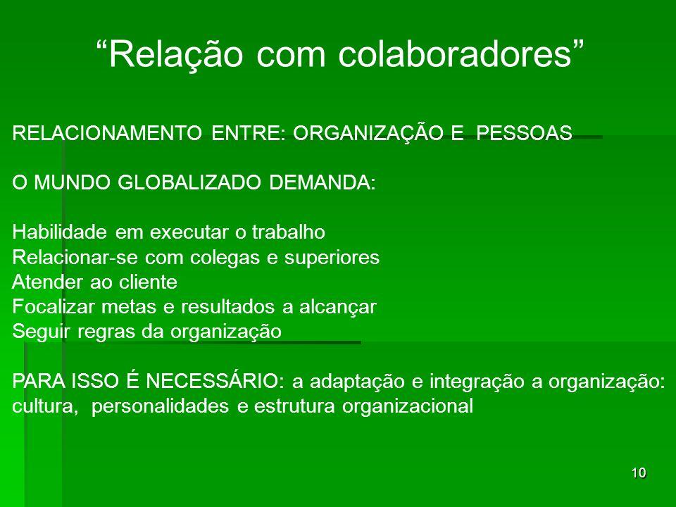 10 Relação com colaboradores RELACIONAMENTO ENTRE: ORGANIZAÇÃO E PESSOAS O MUNDO GLOBALIZADO DEMANDA: Habilidade em executar o trabalho Relacionar-se