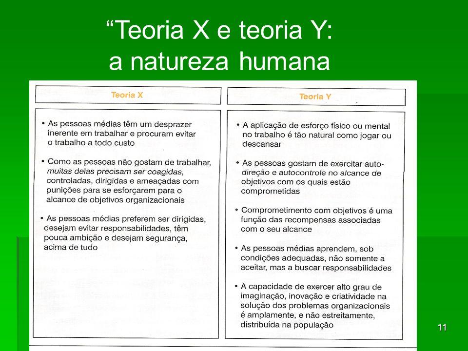 11 Teoria X e teoria Y: a natureza humana