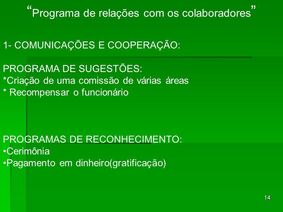 14 Programa de relações com os colaboradores 1- COMUNICAÇÕES E COOPERAÇÃO: PROGRAMA DE SUGESTÕES: *Criação de uma comissão de várias áreas * Recompens