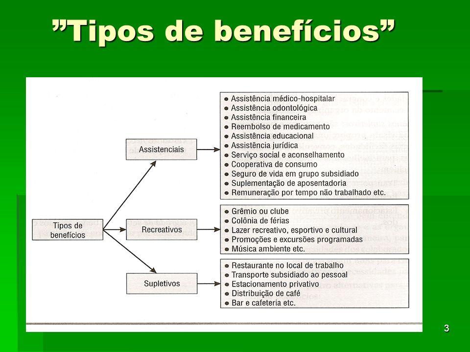 3 Tipos de benefícios