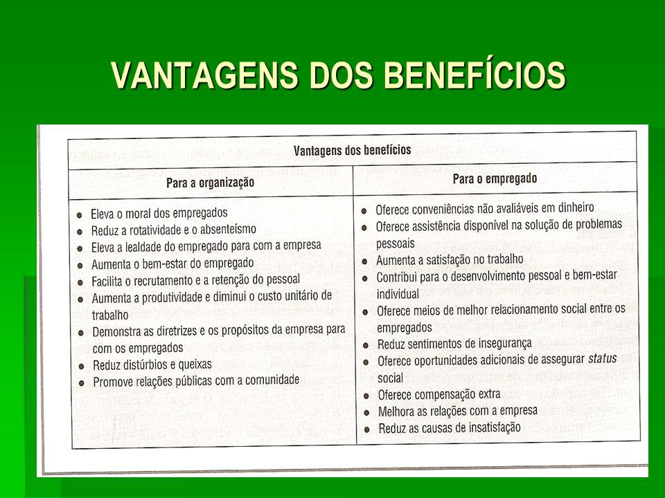 6 VANTAGENS DOS BENEFÍCIOS