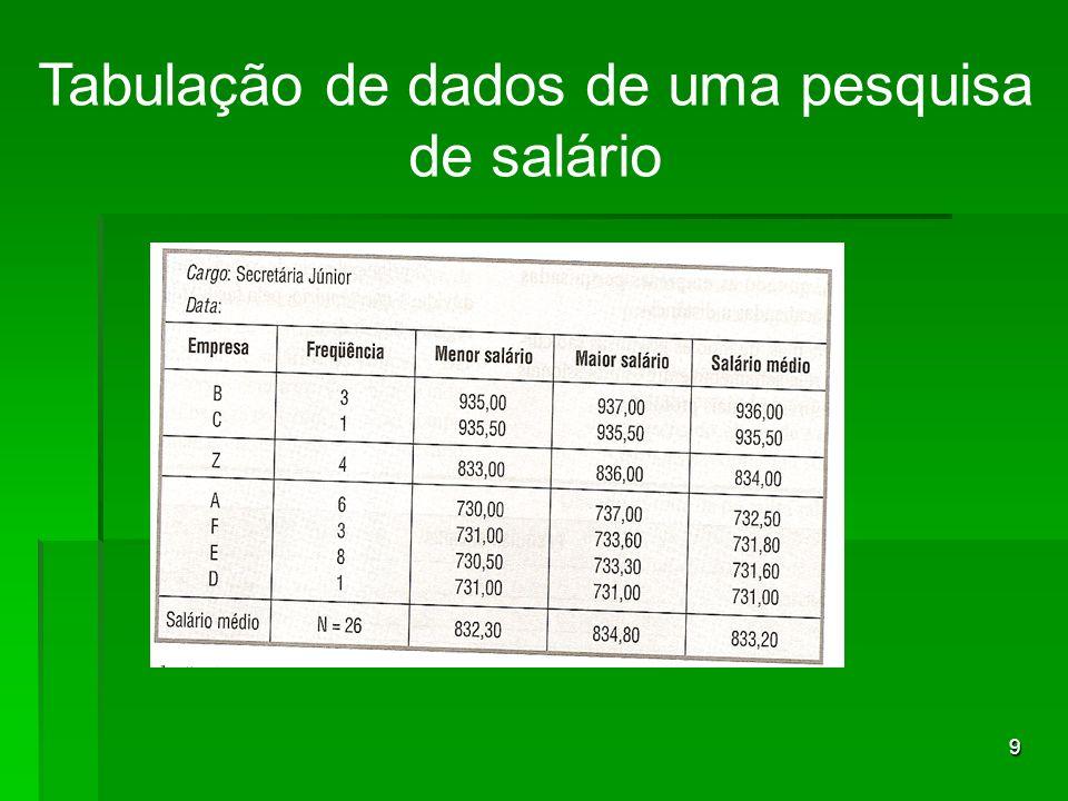 9 Tabulação de dados de uma pesquisa de salário