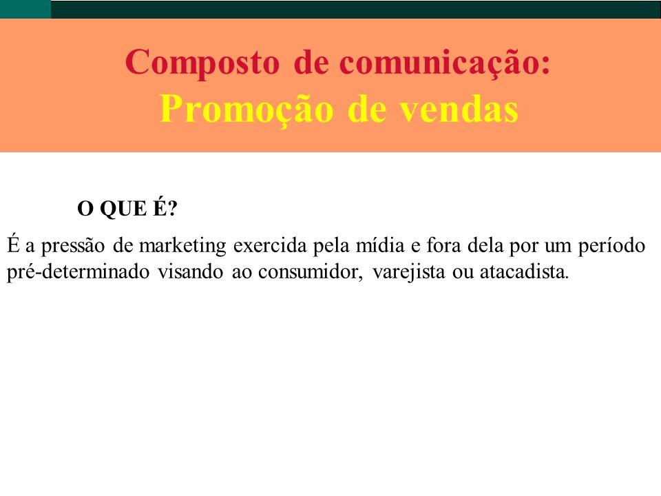 Composto de comunicação: Promoção de vendas É a pressão de marketing exercida pela mídia e fora dela por um período pré-determinado visando ao consumi