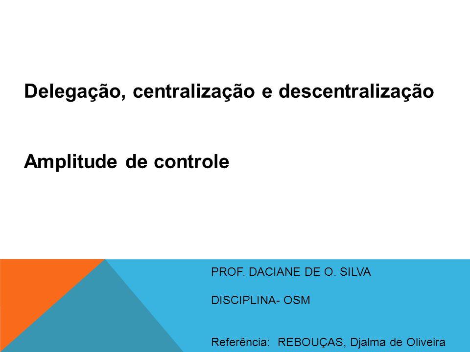 Delegação, centralização e descentralização Amplitude de controle PROF. DACIANE DE O. SILVA DISCIPLINA- OSM Referência: REBOUÇAS, Djalma de Oliveira