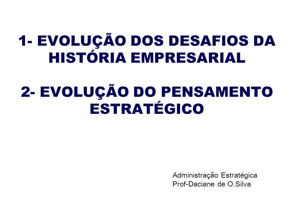1- EVOLUÇÃO DOS DESAFIOS DA HISTÓRIA EMPRESARIAL 2- EVOLUÇÃO DO PENSAMENTO ESTRATÉGICO Administração Estratégica Prof-Daciane de O.Silva