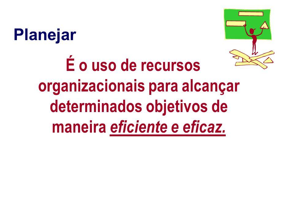 Planejar É o uso de recursos organizacionais para alcançar determinados objetivos de maneira eficiente e eficaz.