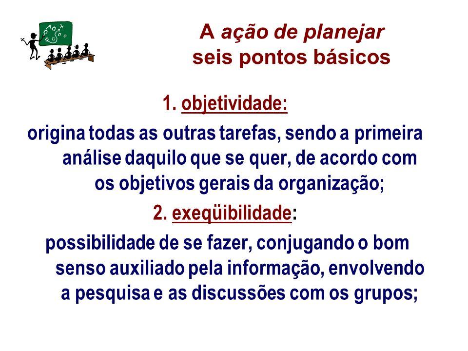A ação de planejar seis pontos básicos 1. objetividade: origina todas as outras tarefas, sendo a primeira análise daquilo que se quer, de acordo com o