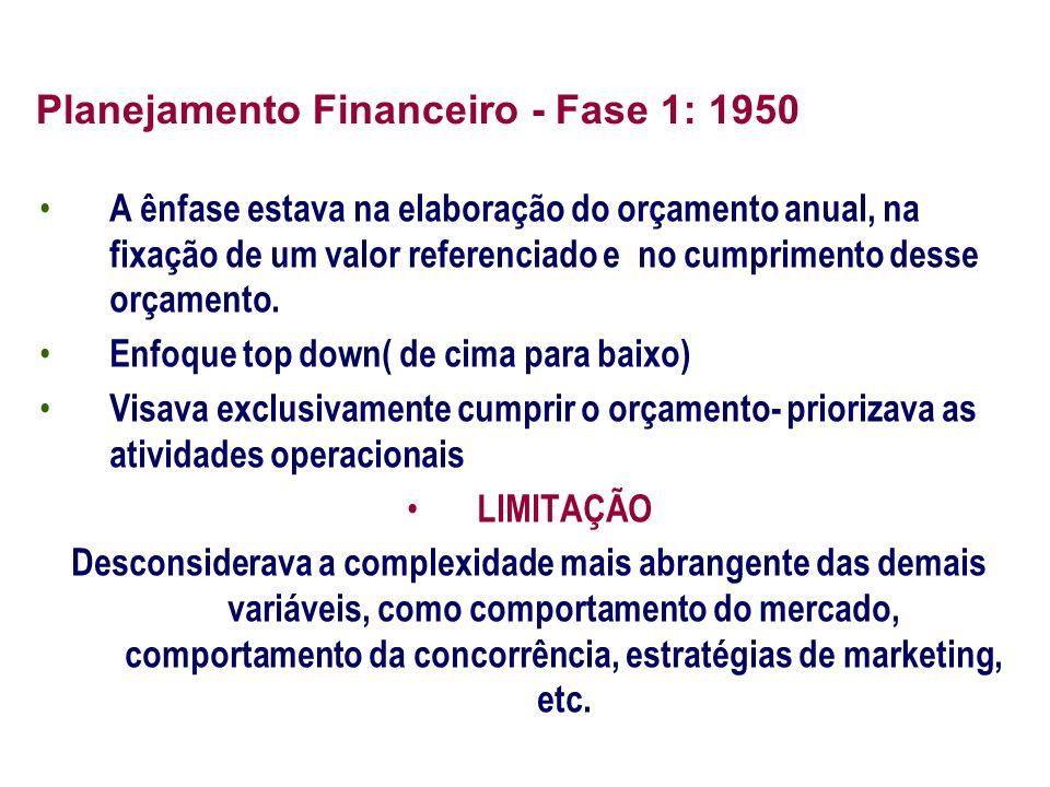 Planejamento Financeiro - Fase 1: 1950 A ênfase estava na elaboração do orçamento anual, na fixação de um valor referenciado e no cumprimento desse or